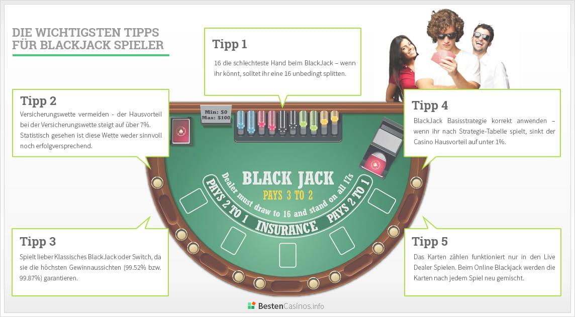 online casino für deutsche spieler