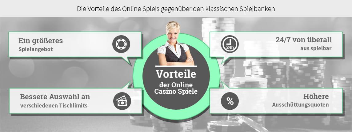 best online casino spiele im casino